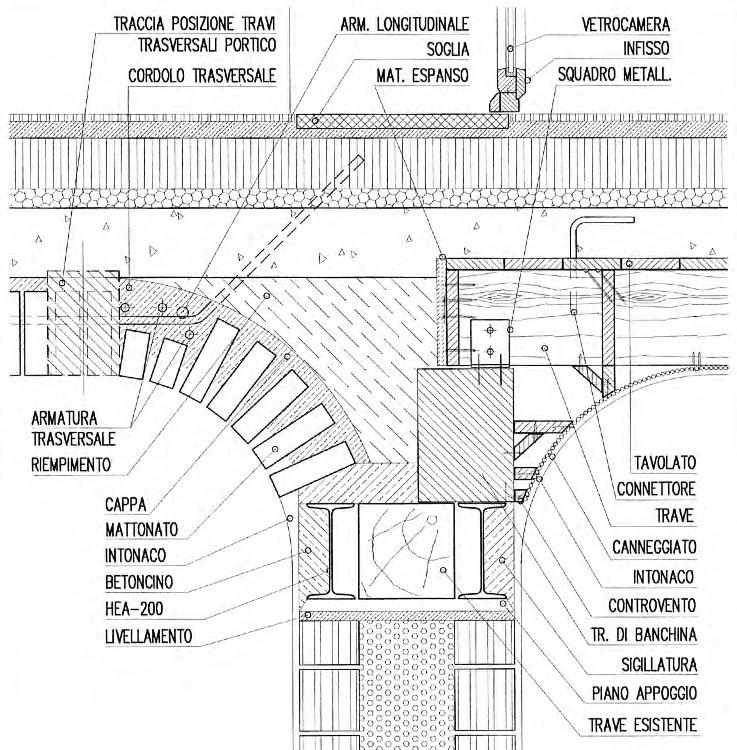 Software Per L'industria Meccanica E Immobiliare